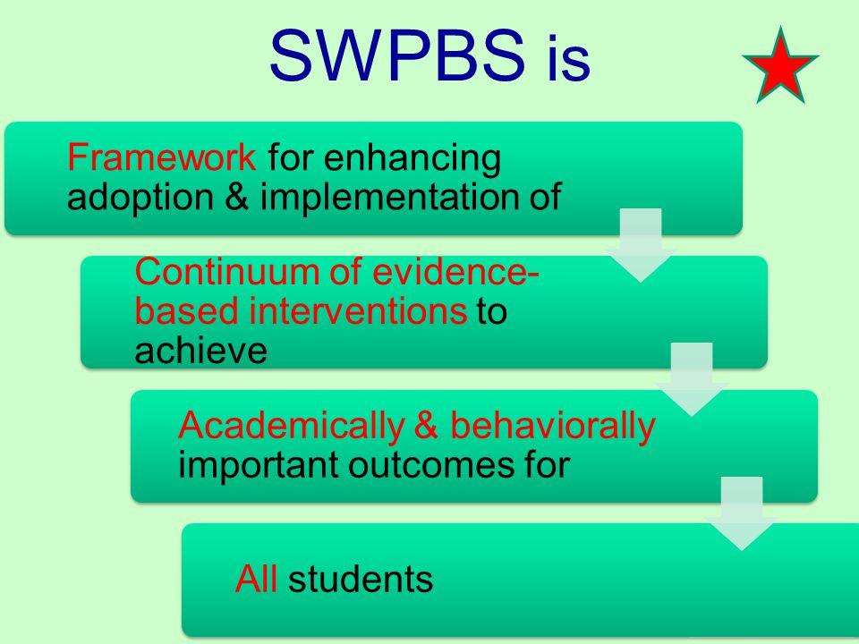 SWPBS is