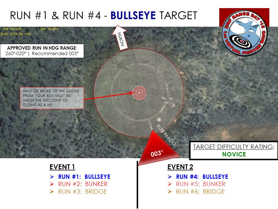 RUN #1 & RUN #4 - BULLSEYE TARGET HALF OR MORE OF THE SMOKE FROM YOUR BDU MUST BE INSIDE THE RED ZONE TO COUNT AS A HIT.