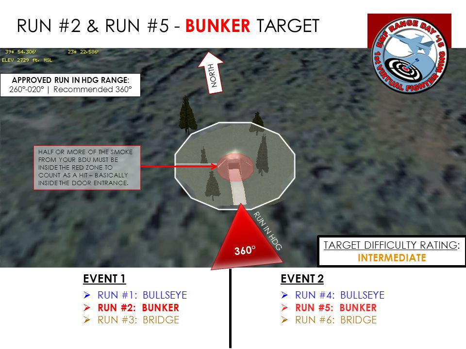 RUN #2 & RUN #5 - BUNKER TARGET HALF OR MORE OF THE SMOKE FROM YOUR BDU MUST BE INSIDE THE RED ZONE TO COUNT AS A HIT – BASICALLY INSIDE THE DOOR ENTRANCE.