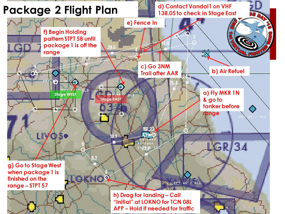 e) Fence In f) Begin Holding pattern STPT 58 until package 1 is off the range Package 2 Flight Plan g) Go to Stage West when package 1 is finished on the range – STPT 57 c) Go 3NM Trail after AAR a) Fly MKR 1N & go to tanker before range h) Drag for landing – Call Initial at LOKNO for TCN 08L APP – Hold if needed for traffic b) Air Refuel d) Contact Vandal1 on VHF 138.05 to check in Stage East Stage WEST Stage EAST