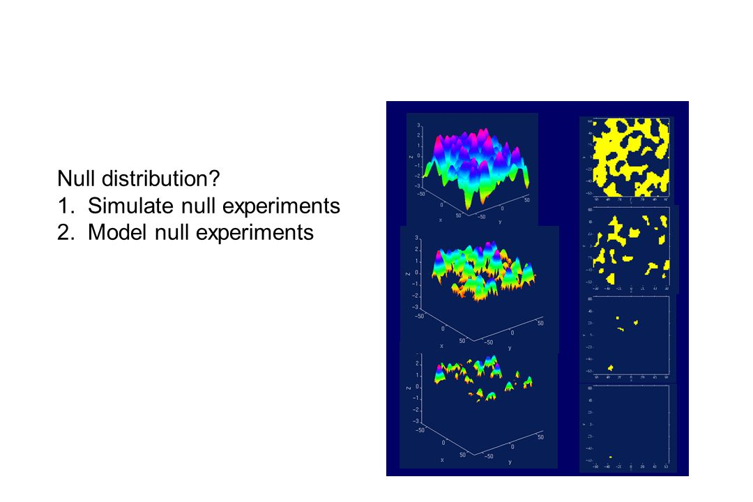 Null distribution 1. Simulate null experiments 2. Model null experiments