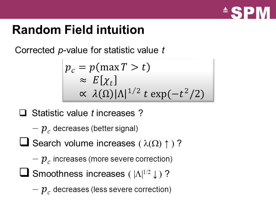 Random Field intuition Corrected p-value for statistic value t