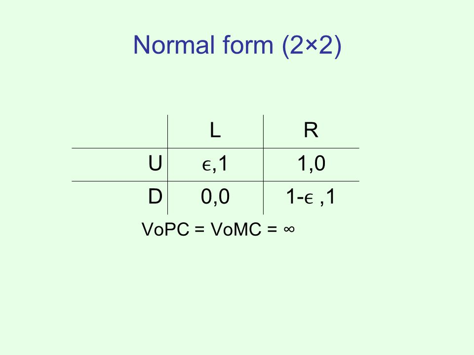 Normal form (2×2) VoPC = VoMC = ∞ LR U,11,0 D0,01-,1