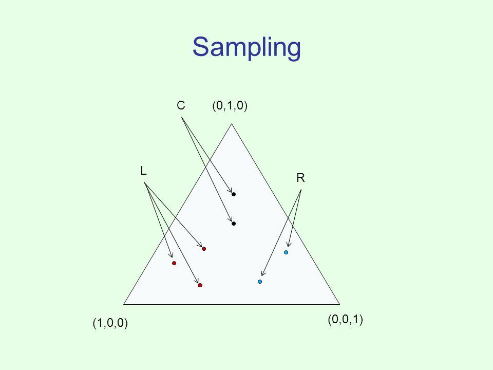 Sampling L R C (1,0,0) (0,0,1) (0,1,0)
