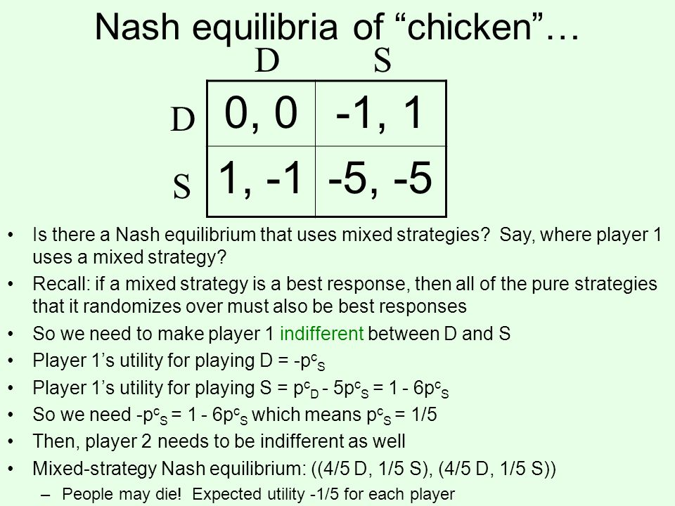 Nash equilibria of chicken … 0, 0-1, 1 1, -1-5, -5 D S DS Is there a Nash equilibrium that uses mixed strategies.