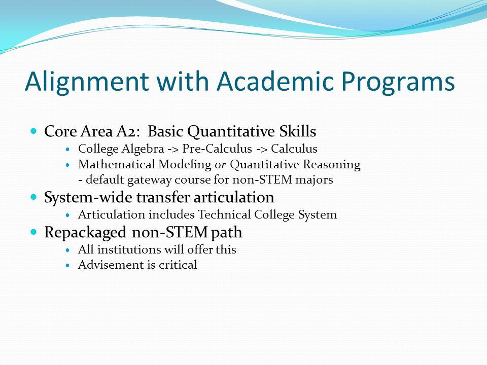 Alignment with Academic Programs Core Area A2: Basic Quantitative Skills College Algebra -> Pre-Calculus -> Calculus Mathematical Modeling or Quantita