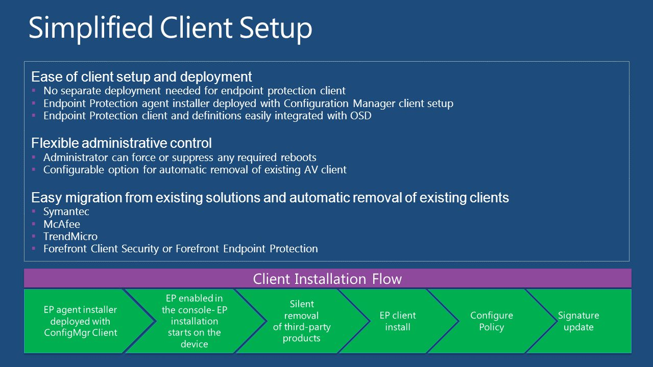 Ease of client setup and deployment  No separate deployment needed for endpoint protection client  Endpoint Protection agent installer deployed with Configuration Manager client setup  Endpoint Protection client and definitions easily integrated with OSD Flexible administrative control  Administrator can force or suppress any required reboots  Configurable option for automatic removal of existing AV client Easy migration from existing solutions and automatic removal of existing clients  Symantec  McAfee  TrendMicro  Forefront Client Security or Forefront Endpoint Protection