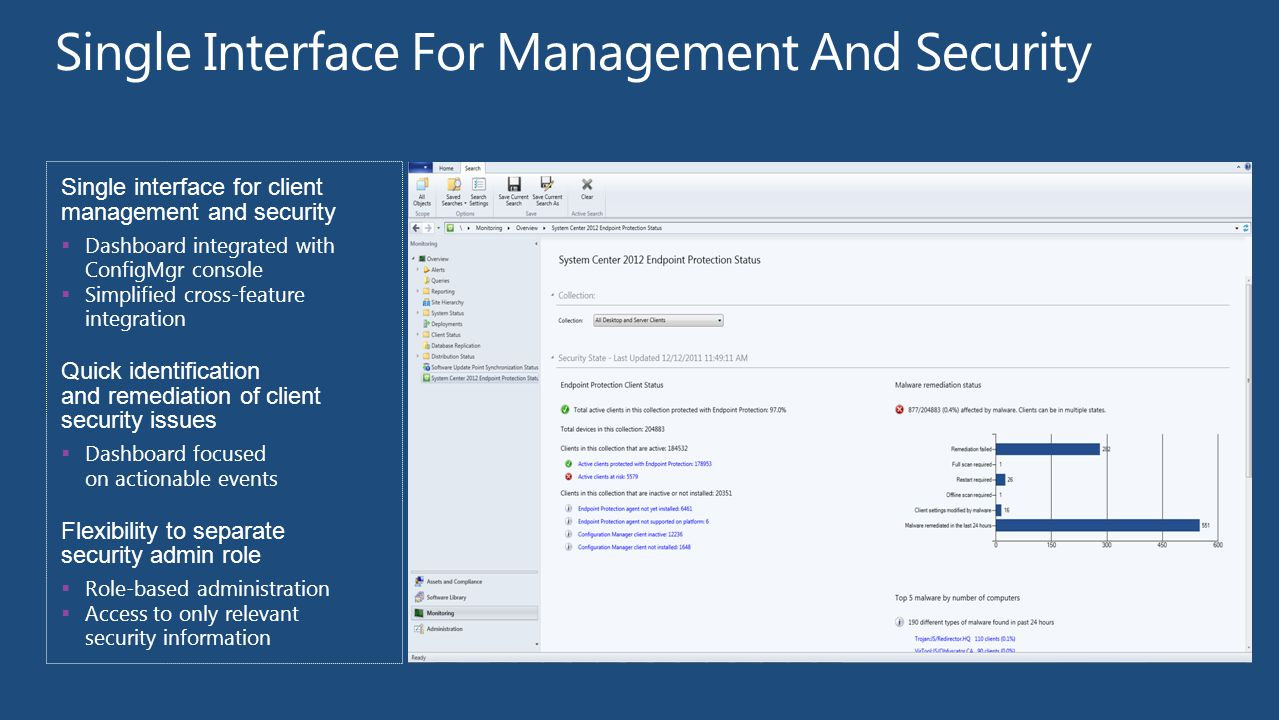Single interface for client management and security  Dashboard integrated with ConfigMgr console  Simplified cross-feature integration Quick identification and remediation of client security issues  Dashboard focused on actionable events Flexibility to separate security admin role  Role-based administration  Access to only relevant security information