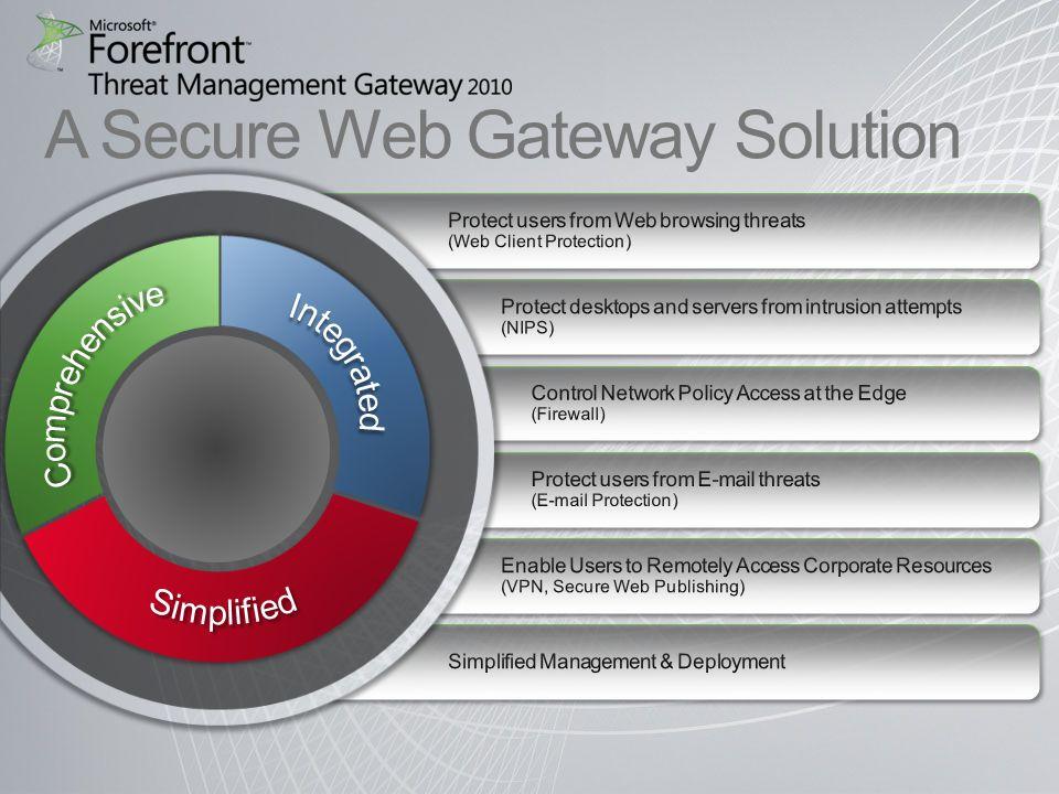 A Secure Web Gateway Solution