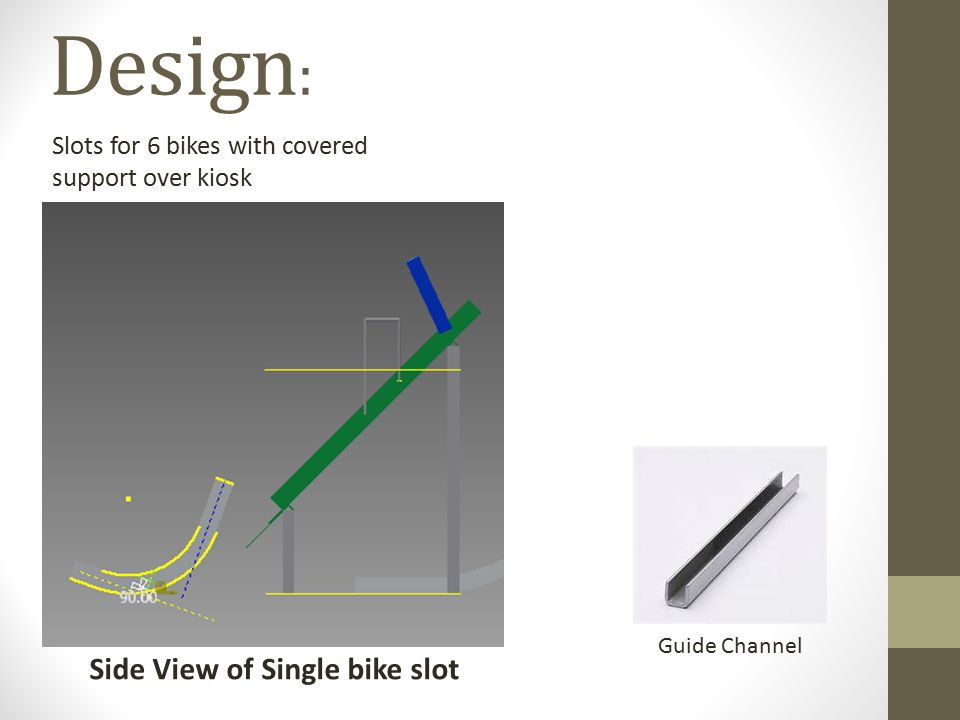 Current Designs : From Amazon.com From Citibikenyc.com Bike Arc From bikelaneliving.com