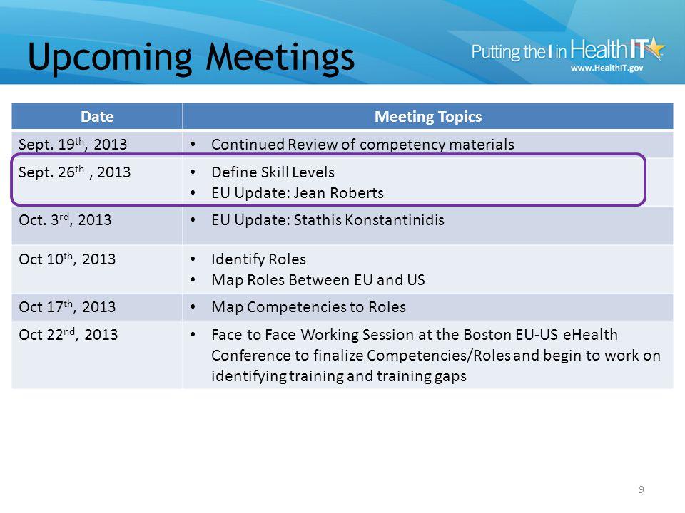 Upcoming Meetings DateMeeting Topics Sept.