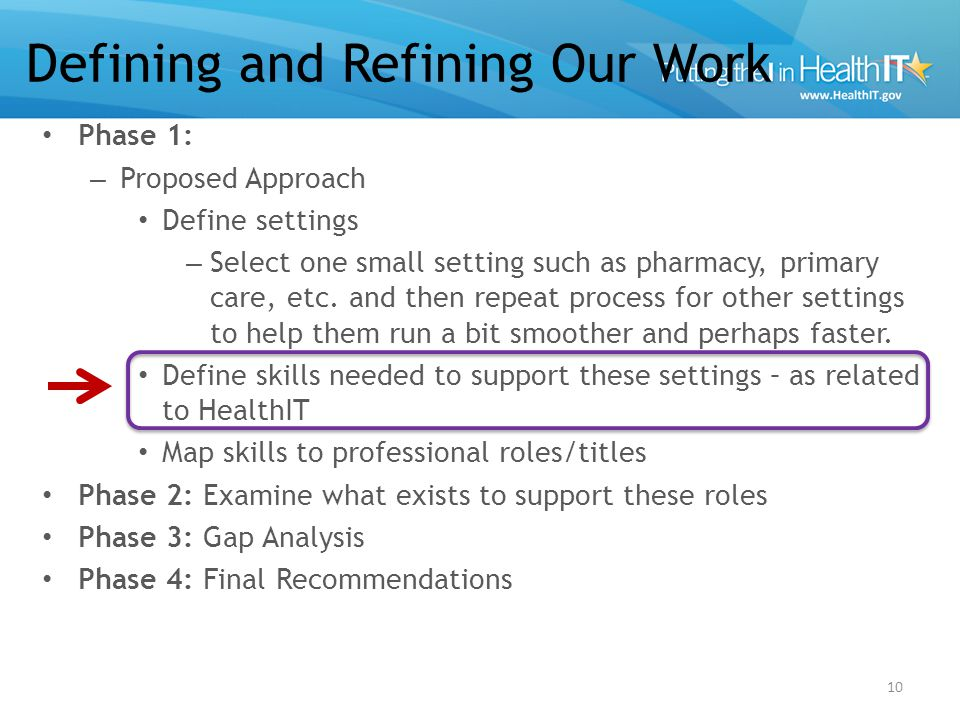 Defining and Refining Our Work Phase 1: – Proposed Approach Define settings – Select one small setting such as pharmacy, primary care, etc.