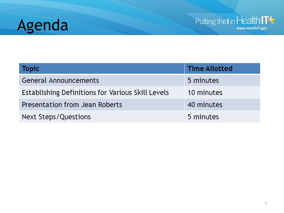 Agenda TopicTime Allotted General Announcements5 minutes Establishing Definitions for Various Skill Levels10 minutes Presentation from Jean Roberts40 minutes Next Steps/Questions5 minutes 3