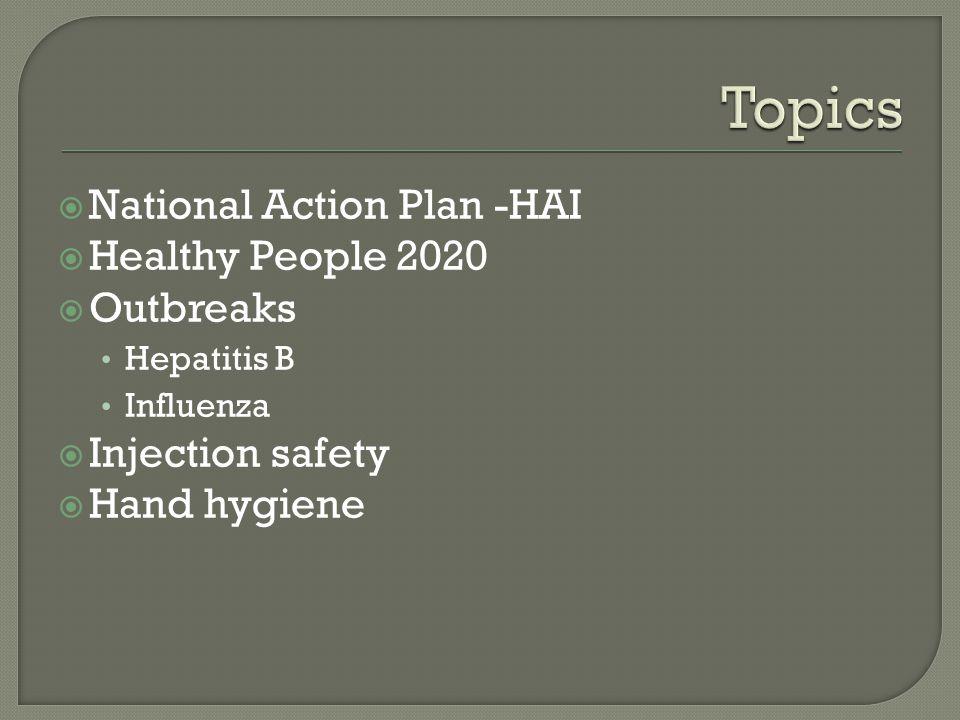 Benoit SR, Nsa W, Richards CL, Bratzler DW, Shefer AM, Steele LM, Jernigan JA: Factors associated with antimicrobial use in nursing homes.