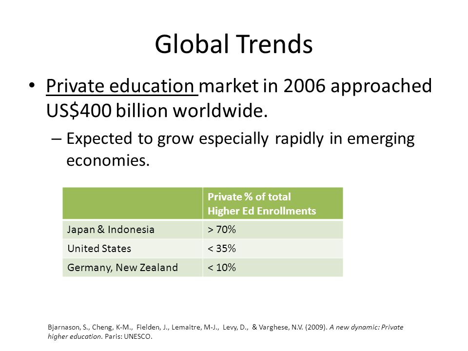 Global Trends Private education market in 2006 approached US$400 billion worldwide.