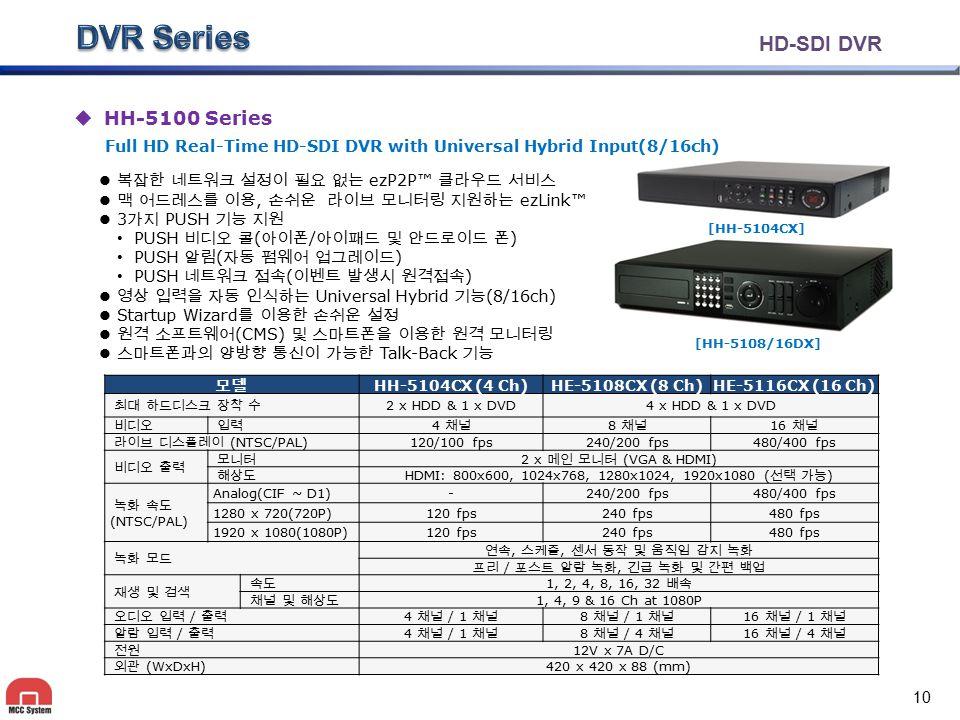 HD-SDI DVR  HH-5100 Series 복잡한 네트워크 설정이 필요 없는 ezP2P™ 클라우드 서비스 맥 어드레스를 이용, 손쉬운 라이브 모니터링 지원하는 ezLink™ 3 가지 PUSH 기능 지원 PUSH 비디오 콜 ( 아이폰 / 아이패드 및 안드로이드 폰