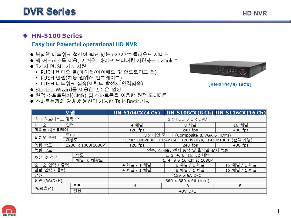 HD NVR  HN-5100 Series 복잡한 네트워크 설정이 필요 없는 ezP2P™ 클라우드 서비스 맥 어드레스를 이용, 손쉬운 라이브 모니터링 지원하는 ezLink™ 3 가지 PUSH 기능 지원 PUSH 비디오 콜 ( 아이폰 / 아이패드 및 안드로이드 폰 ) P