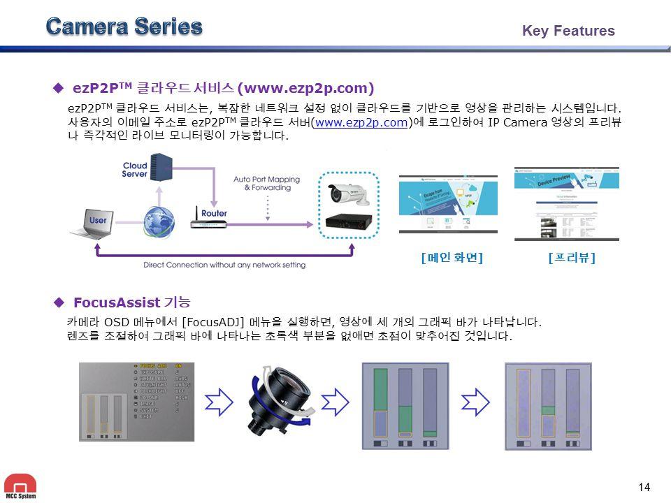 Key Features  ezP2P TM 클라우드 서비스 (www.ezp2p.com) ezP2P TM 클라우드 서비스는, 복잡한 네트워크 설정 없이 클라우드를 기반으로 영상을 관리하는 시스템입니다. 사용자의 이메일 주소로 ezP2P TM 클라우드 서버 (www.ezp