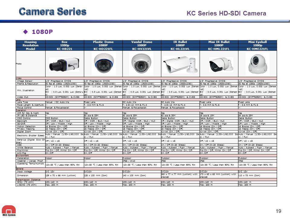 KC Series HD-SDI Camera  1080P HousingBoxPlastic DomeVandal DomeIR BulletMini IR BulletMini Eyeball Resolution1080p1080P 1080p ModelKC-HB221KC-HD221F