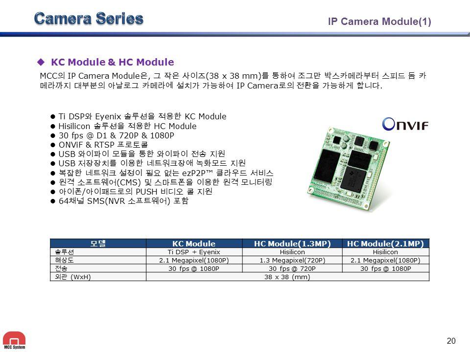 IP Camera Module(1) Ti DSP 와 Eyenix 솔루션을 적용한 KC Module Hisilicon 솔루션을 적용한 HC Module 30 fps @ D1 & 720P & 1080P ONViF & RTSP 프로토콜 USB 와이파이 모듈을 통한 와이파이