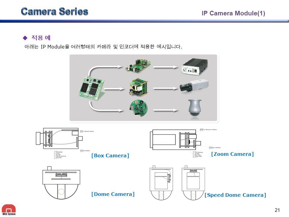 IP Camera Module(1) 아래는 IP Module 을 여러형태의 카메라 및 인코더에 적용한 예시입니다.  적용 예 [Box Camera] [Zoom Camera] [Dome Camera] [Speed Dome Camera] 21