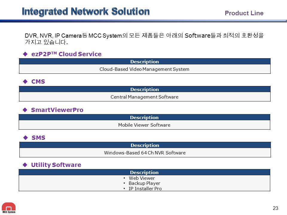 Product Line Description Central Management Software  CMS Description Cloud-Based Video Management System  ezP2P TM Cloud Service Description Mobile