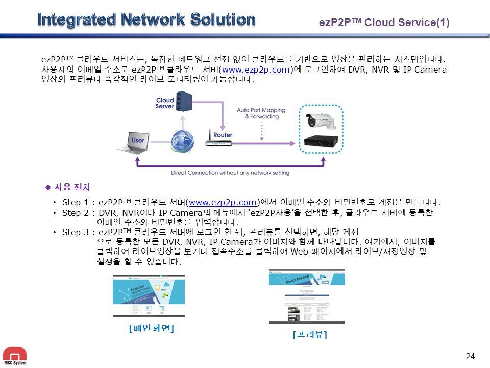ezP2P TM Cloud Service(1) ezP2P TM 클라우드 서비스는, 복잡한 네트워크 설정 없이 클라우드를 기반으로 영상을 관리하는 시스템입니다. 사용자의 이메일 주소로 ezP2P TM 클라우드 서버 (www.ezp2p.com) 에 로그인하여 DVR, NV