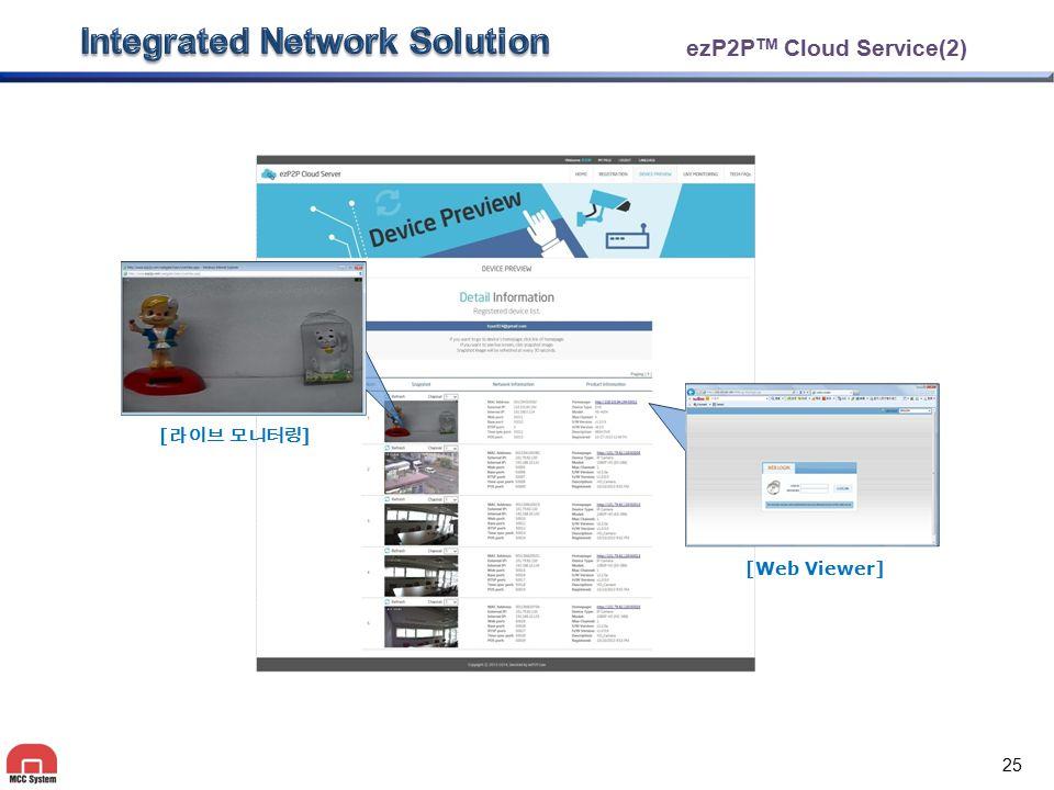 ezP2P TM Cloud Service(2) [ 라이브 모니터링 ] [Web Viewer] 25