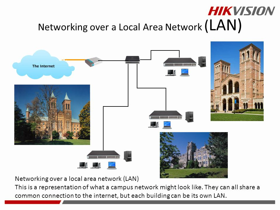 Networking over a Local Area Network ( LAN) Networking over a local area network (LAN) This is a representation of what a campus network might look li