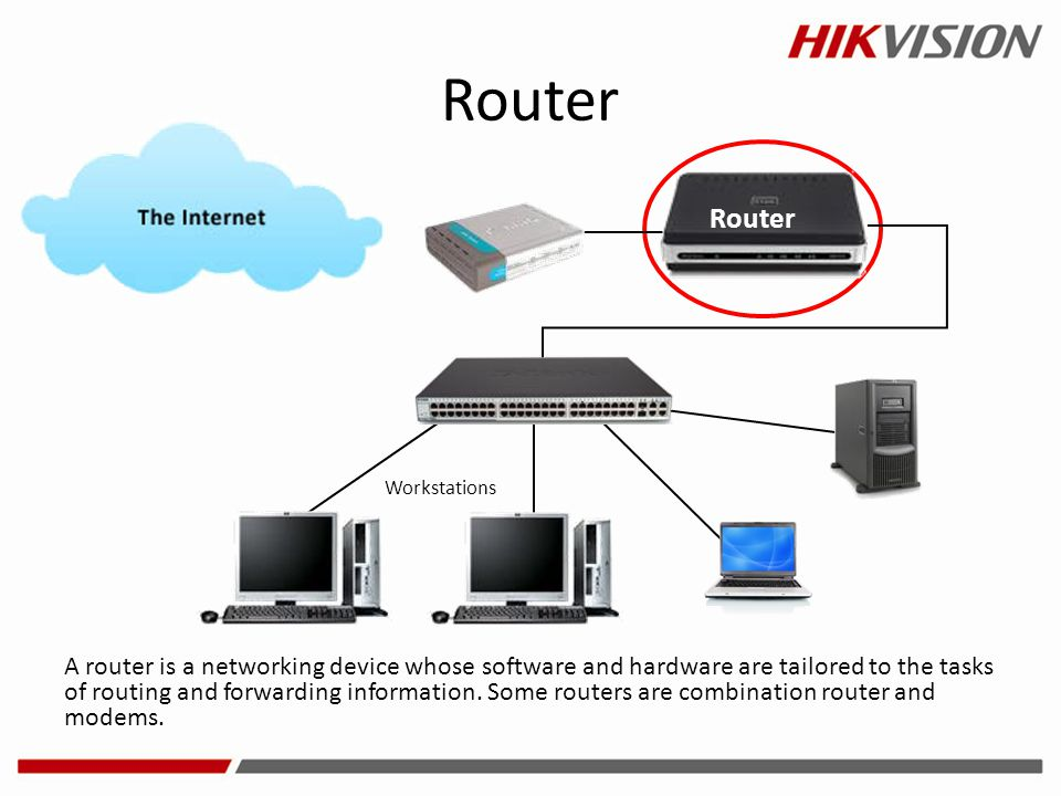 Router A router is a networking device whose software and hardware are tailored to the tasks of routing and forwarding information. Some routers are c