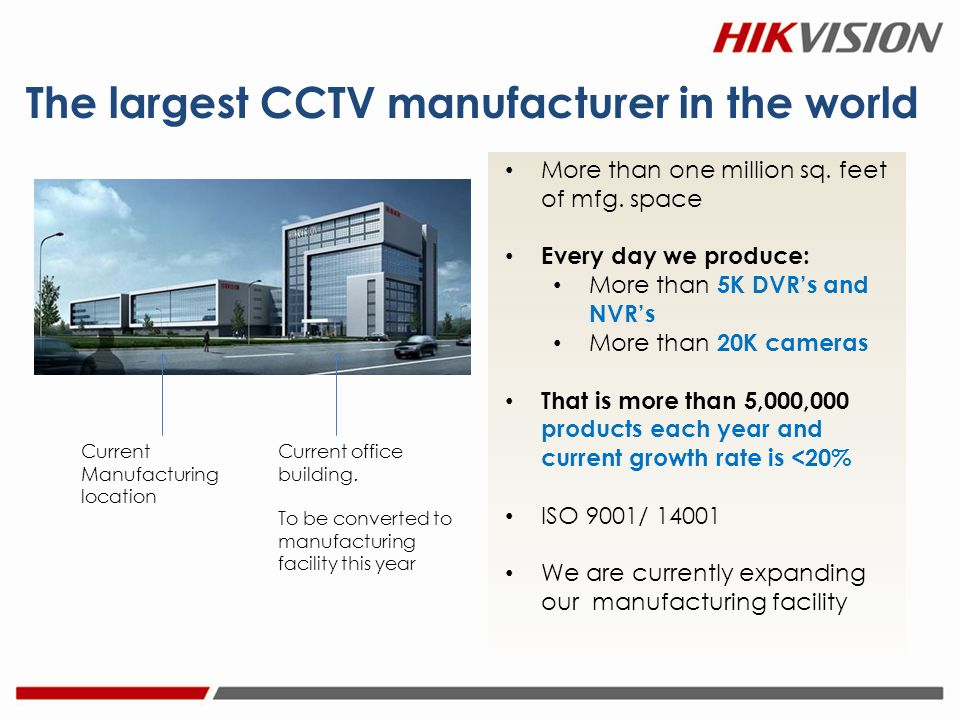 More than one million sq. feet of mfg. space Every day we produce: More than 5K DVR's and NVR's More than 20K cameras That is more than 5,000,000 prod