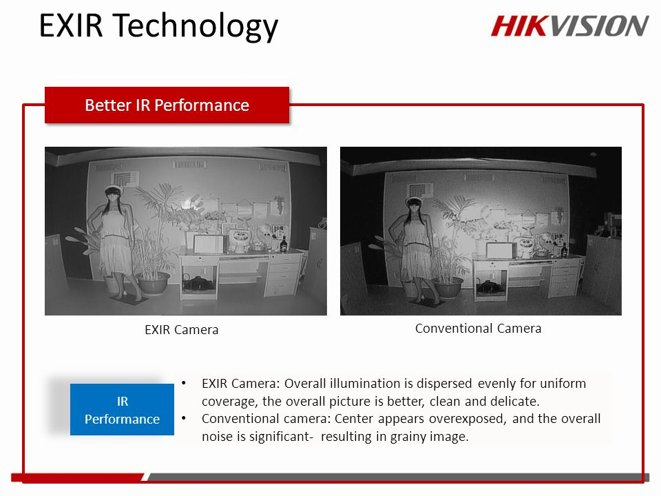 Better IR Performance EXIR Technology IR Performance EXIR Camera: Overall illumination is dispersed evenly for uniform coverage, the overall picture i