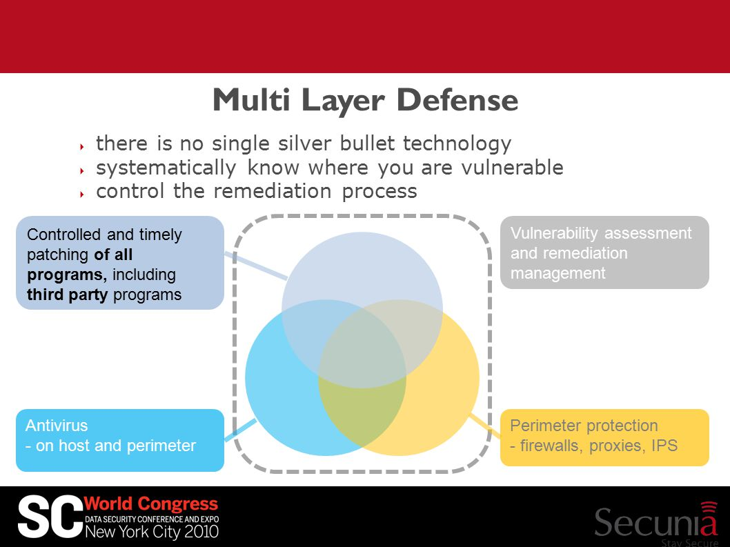 Multi Layer Defense  there is no single silver bullet technology  systematically know where you are vulnerable  control the remediation process Antivirus - on host and perimeter Controlled and timely patching of all programs, including third party programs Perimeter protection - firewalls, proxies, IPS Vulnerability assessment and remediation management
