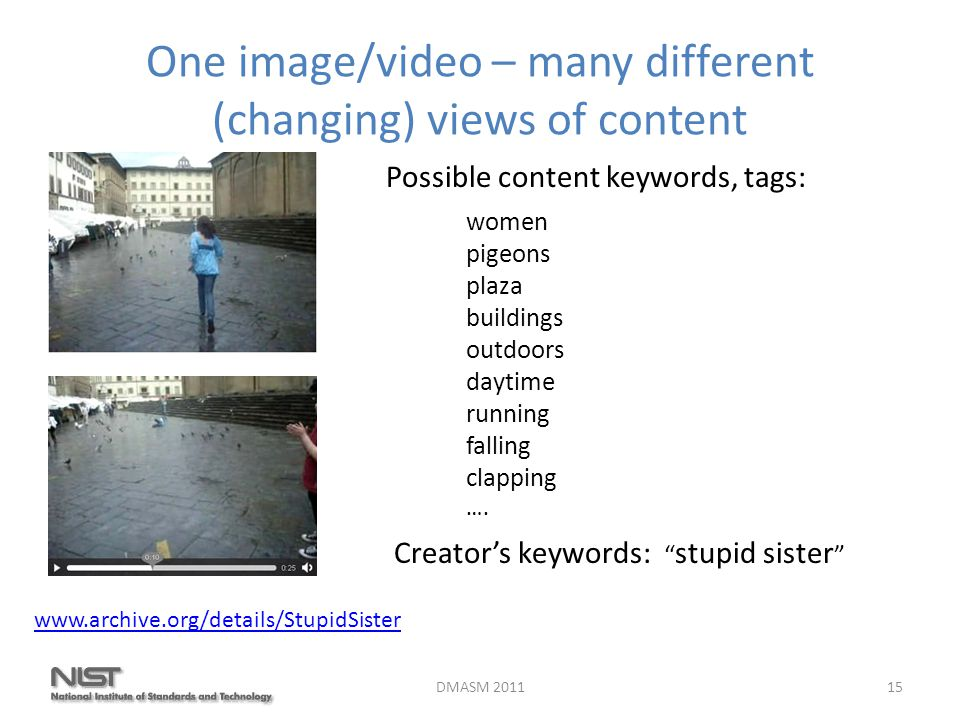 One image/video – many different (changing) views of content Creator's keywords: stupid sister 15DMASM 2011 www.archive.org/details/StupidSister women pigeons plaza buildings outdoors daytime running falling clapping ….