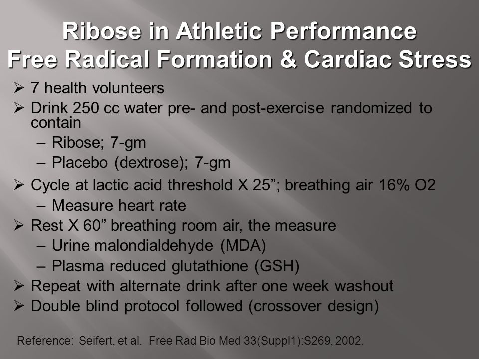 Ribose in Athletic Performance Free Radical Formation & Cardiac Stress  7 health volunteers  Drink 250 cc water pre- and post-exercise randomized to