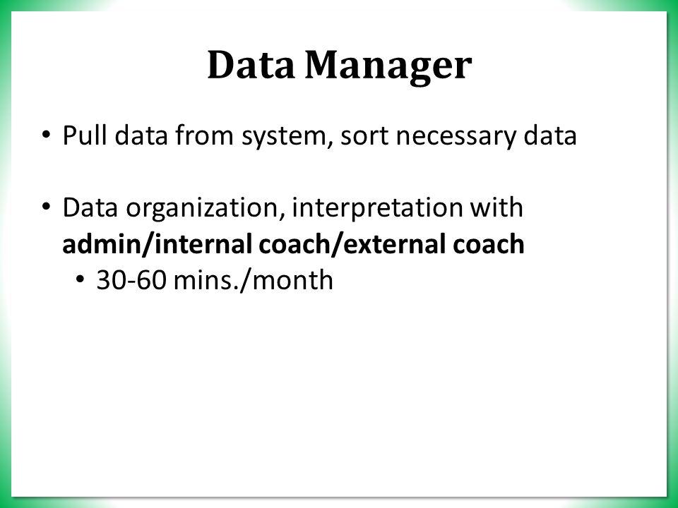 Data Manager Pull data from system, sort necessary data Data organization, interpretation with admin/internal coach/external coach 30-60 mins./month