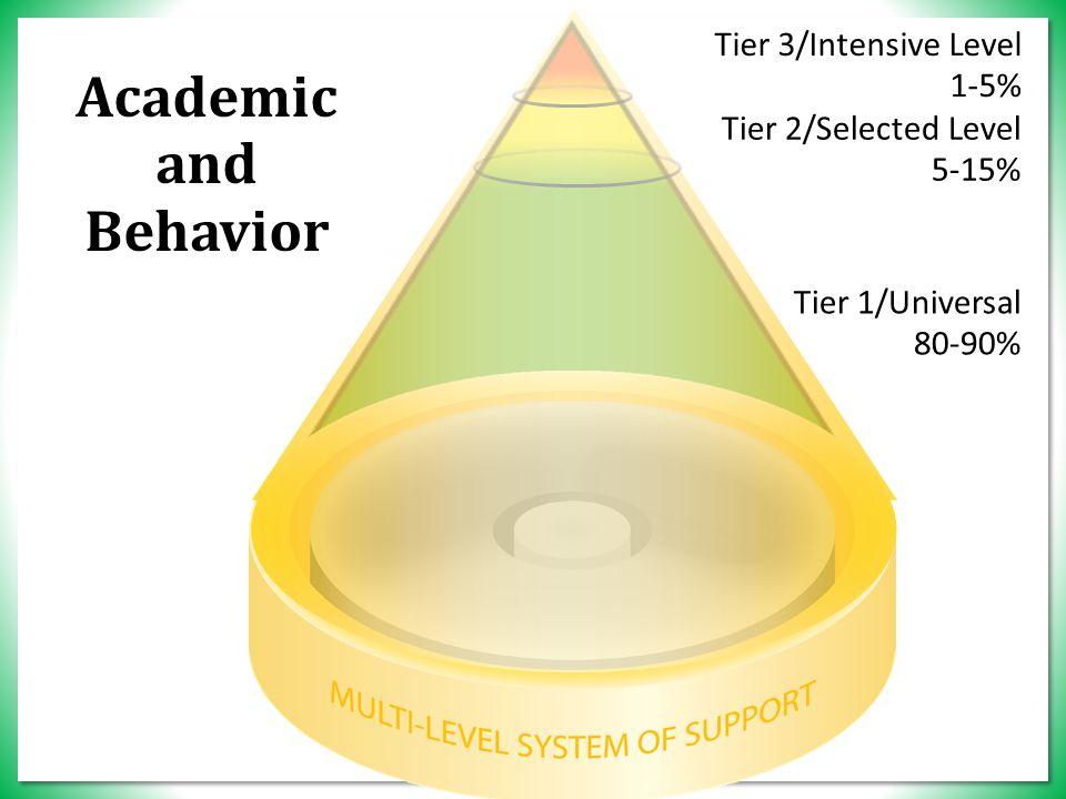 Academic and Behavior Tier 3/Intensive Level 1-5% Tier 2/Selected Level 5-15% Tier 1/Universal 80-90%
