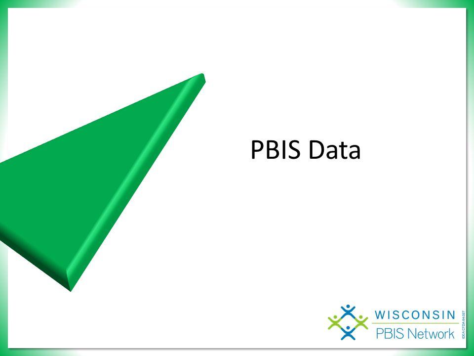 PBIS Data
