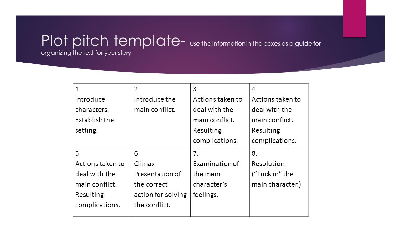 Plot pitch template- use the information in the boxes as a guide for organizing the text for your story 1 Introduce characters. Establish the setting.