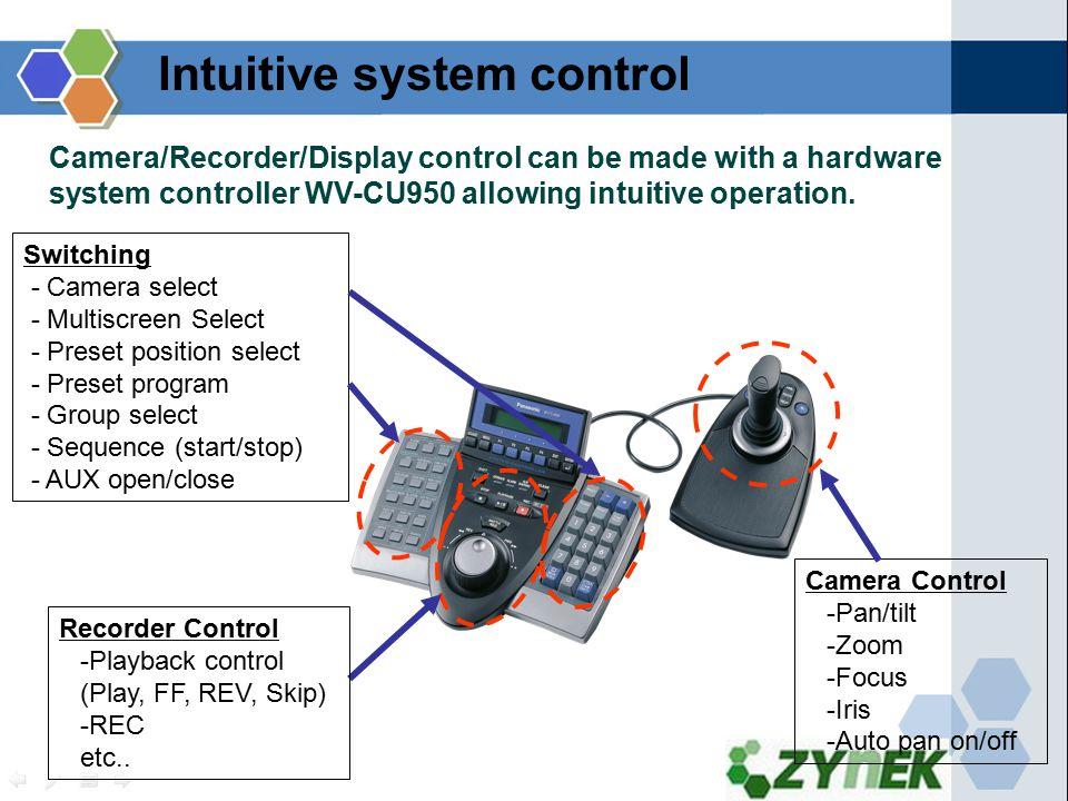 Camera Control -Pan/tilt -Zoom -Focus -Iris -Auto pan on/off Recorder Control -Playback control (Play, FF, REV, Skip) -REC etc..