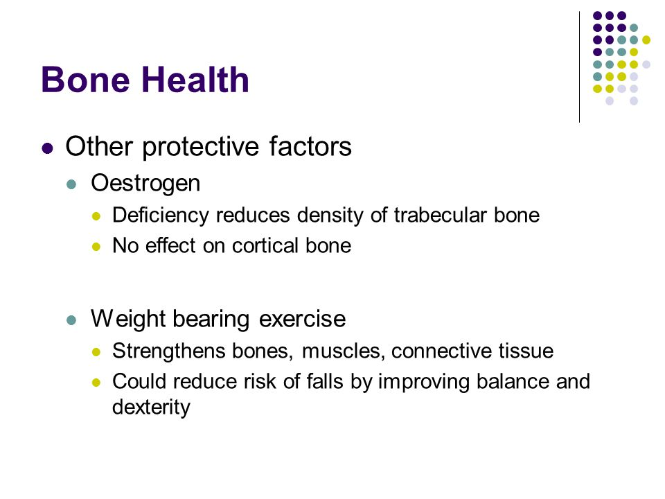 Bone Health Other protective factors Oestrogen Deficiency reduces density of trabecular bone No effect on cortical bone Weight bearing exercise Streng