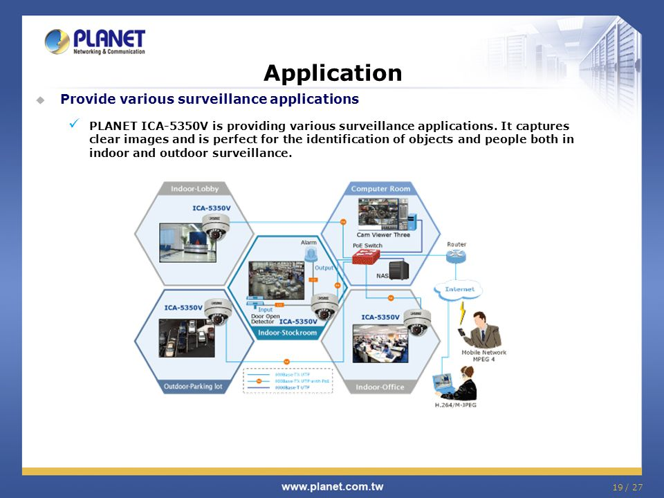 Application  Provide various surveillance applications PLANET ICA-5350V is providing various surveillance applications.