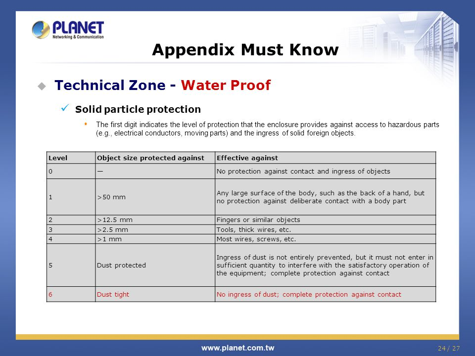 Appendix Must Know  Technical Zone - Water Proof Solid particle protection The first digit indicates the level of protection that the enclosure provides against access to hazardous parts (e.g., electrical conductors, moving parts) and the ingress of solid foreign objects.