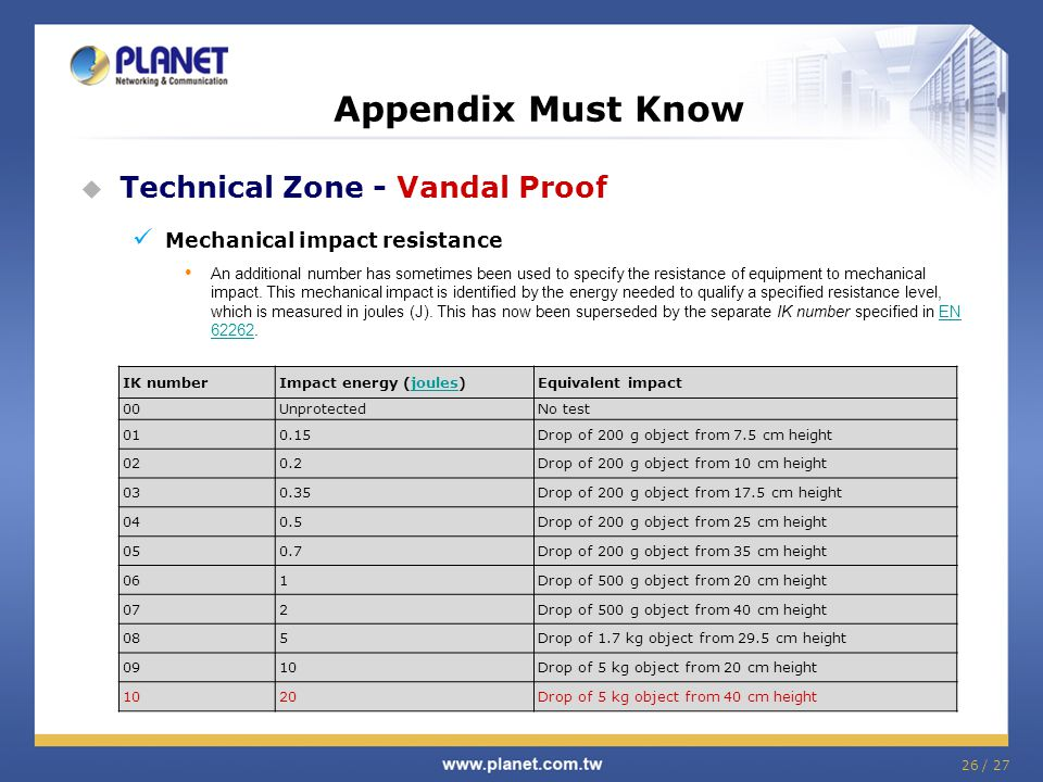 Appendix Must Know  Technical Zone - Vandal Proof Mechanical impact resistance An additional number has sometimes been used to specify the resistance of equipment to mechanical impact.
