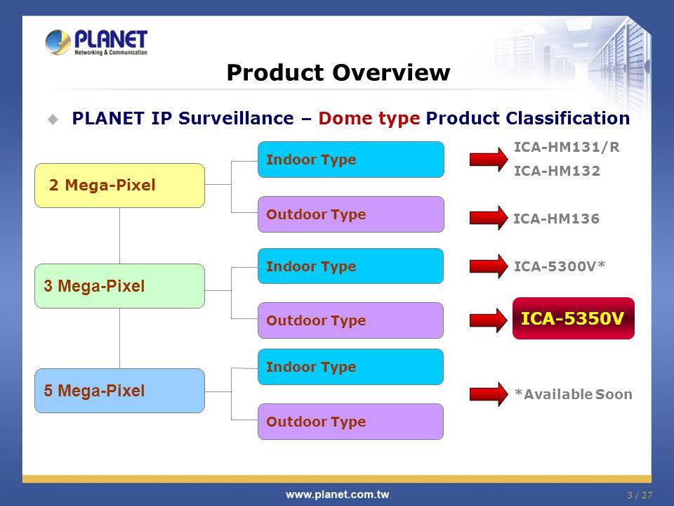 Product Overview  PLANET IP Surveillance – Dome type Product Classification 3 Mega-Pixel 5 Mega-Pixel 2 Mega-Pixel ICA-HM136 Outdoor Type Indoor Type ICA-5350V ICA-HM131/R ICA-HM132 ICA-5300V* Outdoor Type Indoor Type Outdoor Type Indoor Type *Available Soon 3 / 27