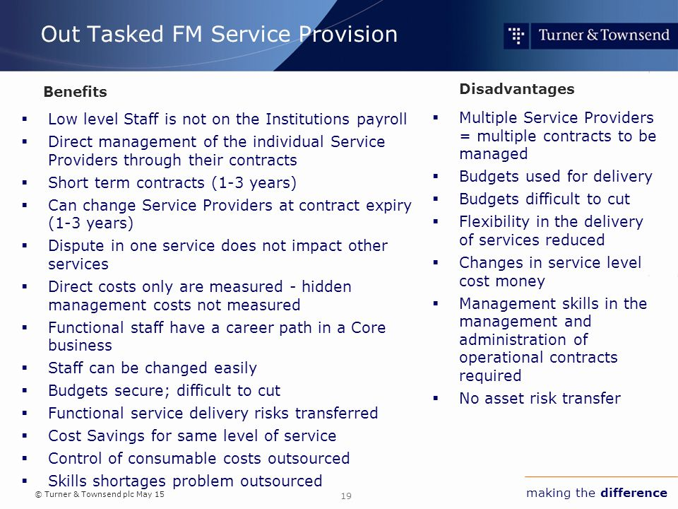 © Turner & Townsend plc May 15 making the difference Out Tasked FM Service Provision  Low level Staff is not on the Institutions payroll  Direct management of the individual Service Providers through their contracts  Short term contracts (1-3 years)  Can change Service Providers at contract expiry (1-3 years)  Dispute in one service does not impact other services  Direct costs only are measured - hidden management costs not measured  Functional staff have a career path in a Core business  Staff can be changed easily  Budgets secure; difficult to cut  Functional service delivery risks transferred  Cost Savings for same level of service  Control of consumable costs outsourced  Skills shortages problem outsourced  Multiple Service Providers = multiple contracts to be managed  Budgets used for delivery  Budgets difficult to cut  Flexibility in the delivery of services reduced  Changes in service level cost money  Management skills in the management and administration of operational contracts required  No asset risk transfer 19 Benefits Disadvantages