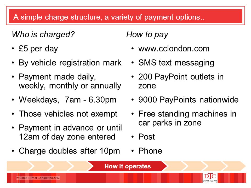 © Derek Turner Consulting 2003 A simple charge structure, a variety of payment options..