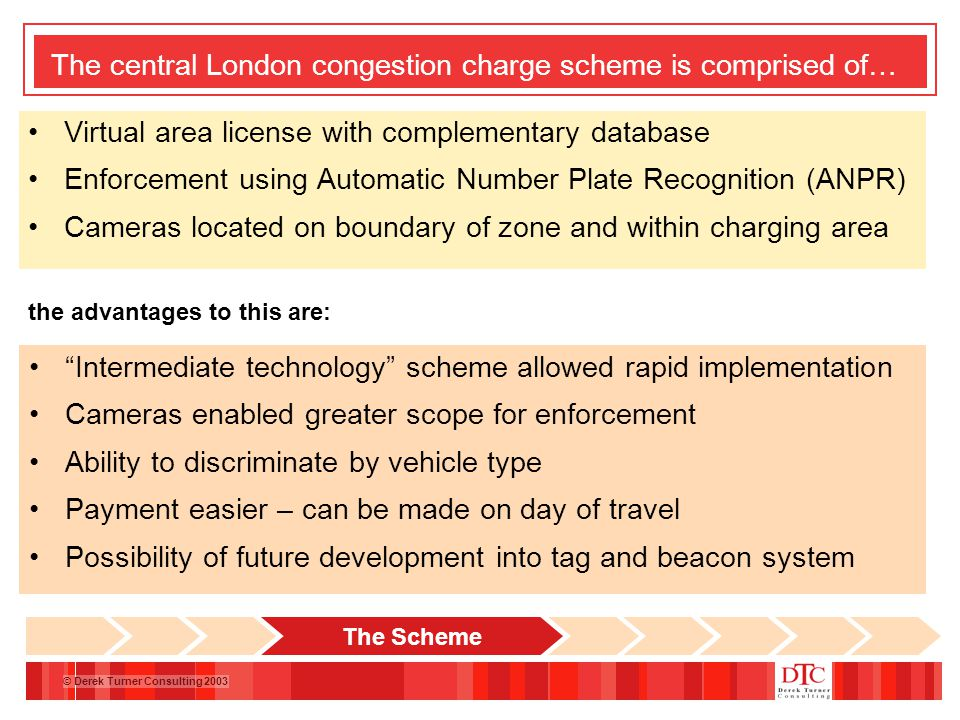 © Derek Turner Consulting 2003 The central London congestion charge scheme is comprised of… Virtual area license with complementary database Enforcement using Automatic Number Plate Recognition (ANPR) Cameras located on boundary of zone and within charging area Intermediate technology scheme allowed rapid implementation Cameras enabled greater scope for enforcement Ability to discriminate by vehicle type Payment easier – can be made on day of travel Possibility of future development into tag and beacon system the advantages to this are: The Scheme