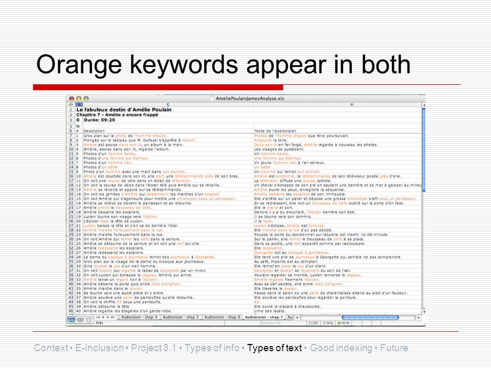 Orange keywords appear in both Context E-Inclusion Project 3.1 Types of info Types of text Good indexing Future
