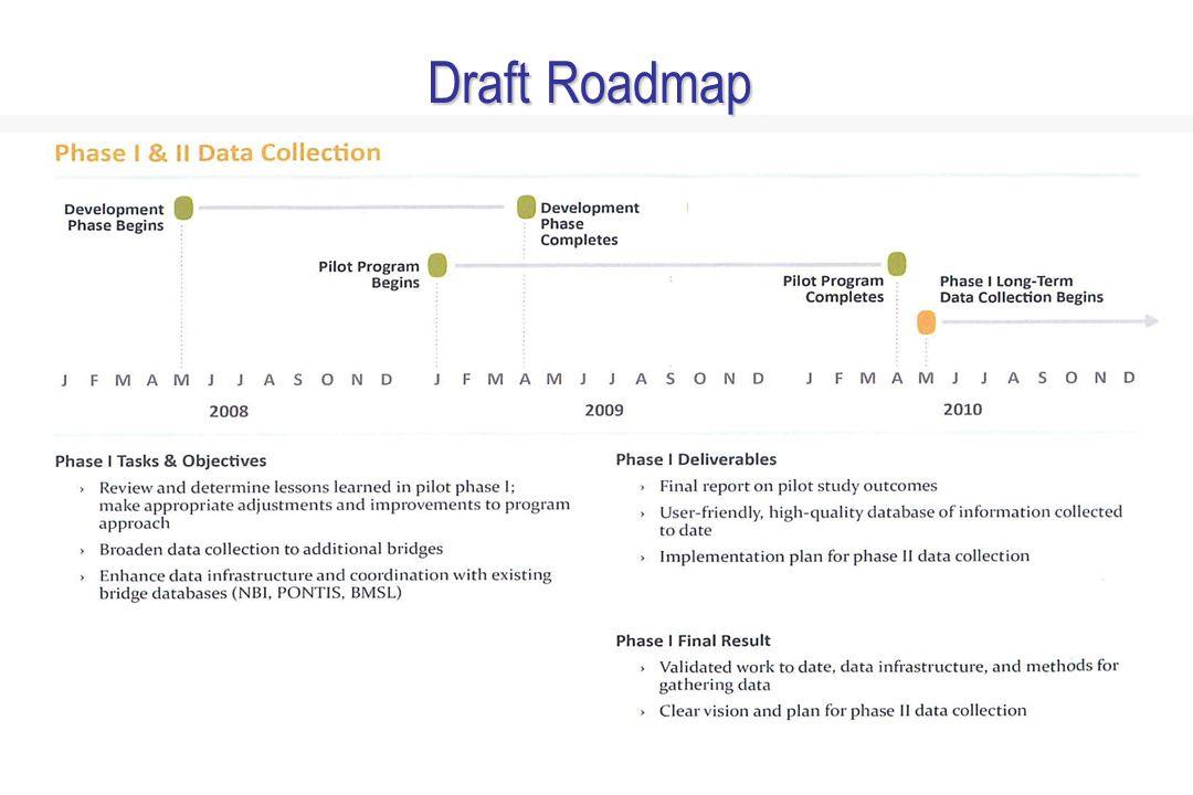 Draft Roadmap